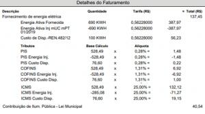fatura de energia elétrica com abatimento de créditos de energia